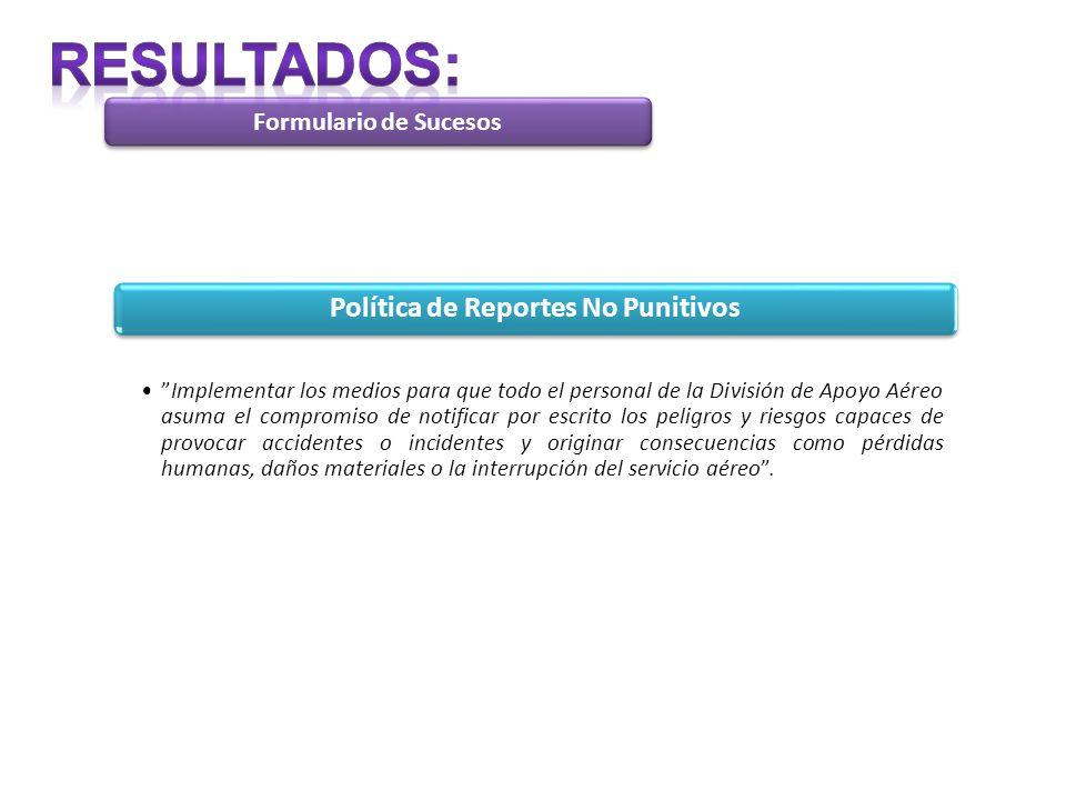 Política de Reportes No Punitivos