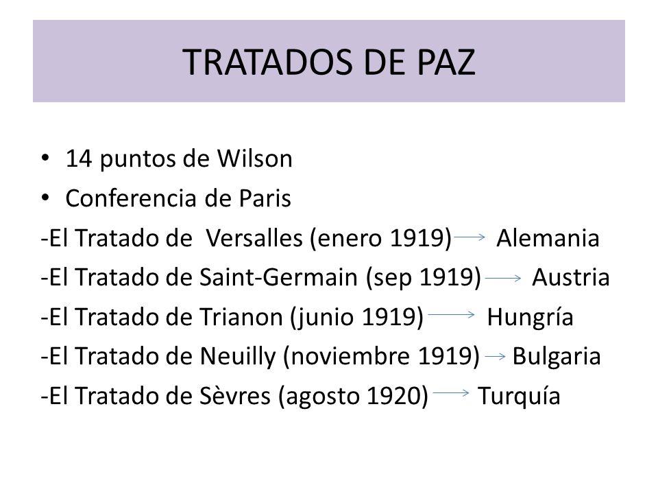 TRATADOS DE PAZ 14 puntos de Wilson Conferencia de Paris