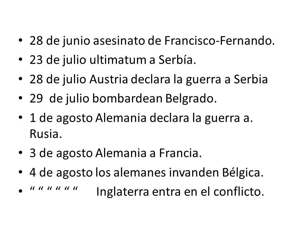 28 de junio asesinato de Francisco-Fernando.