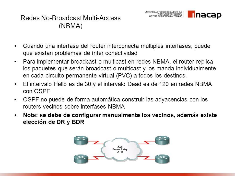 Redes No-Broadcast Multi-Access (NBMA)