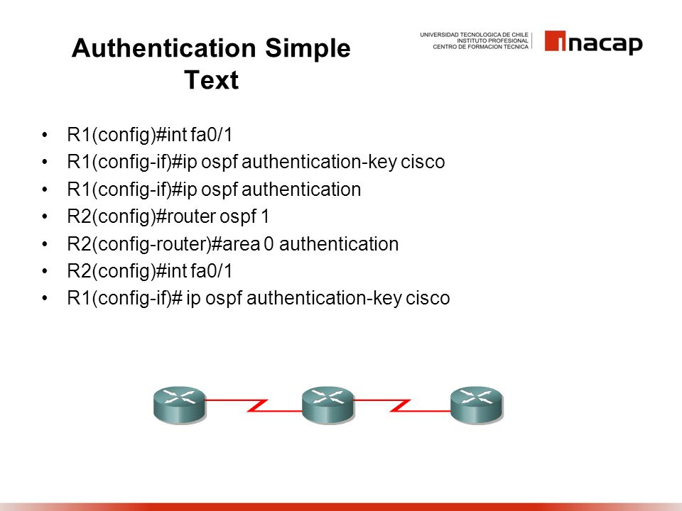 Authentication Simple Text
