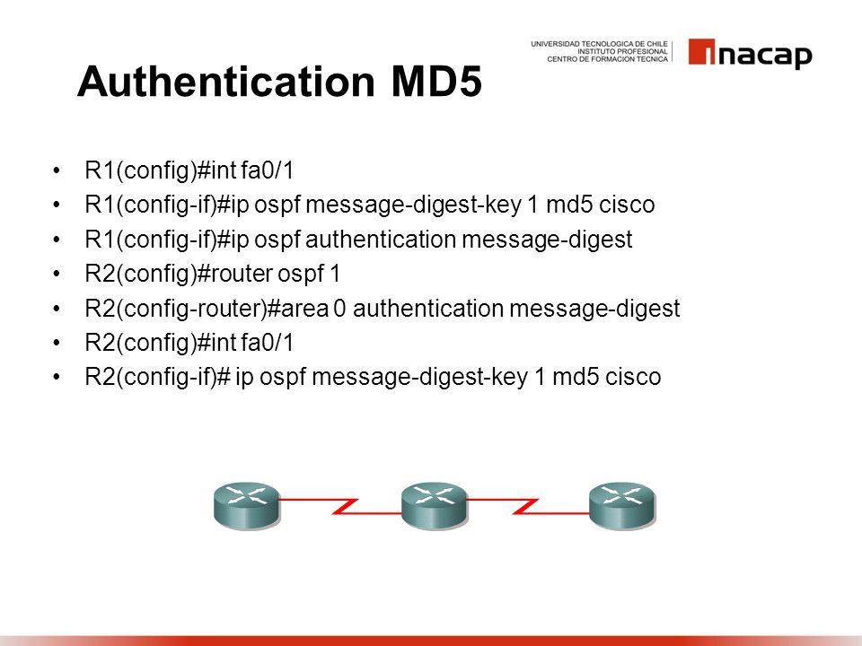 Authentication MD5 R1(config)#int fa0/1