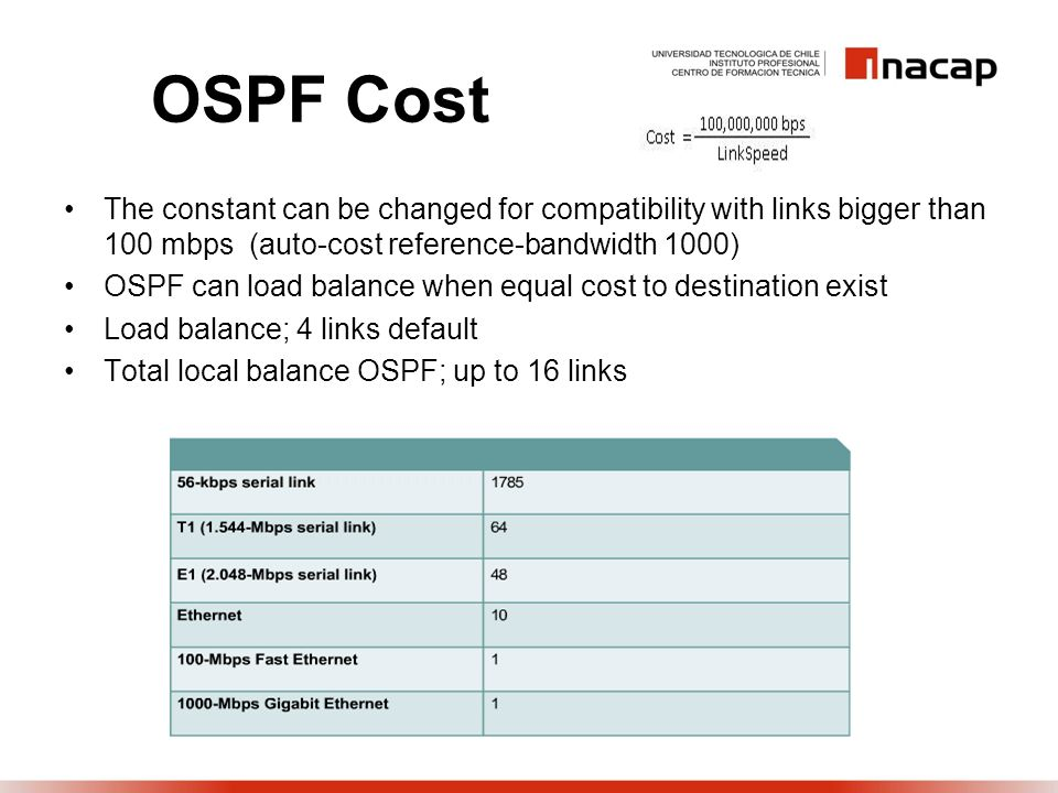 OSPF Cost The constant can be changed for compatibility with links bigger than 100 mbps (auto-cost reference-bandwidth 1000)