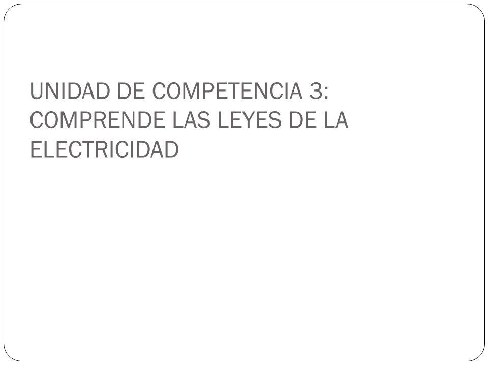 UNIDAD DE COMPETENCIA 3: COMPRENDE LAS LEYES DE LA ELECTRICIDAD