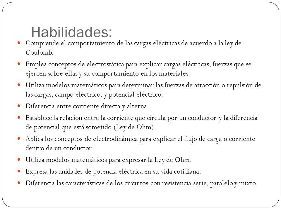 Habilidades: Comprende el comportamiento de las cargas eléctricas de acuerdo a la ley de Coulomb.