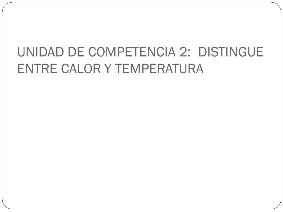 UNIDAD DE COMPETENCIA 2: DISTINGUE ENTRE CALOR Y TEMPERATURA