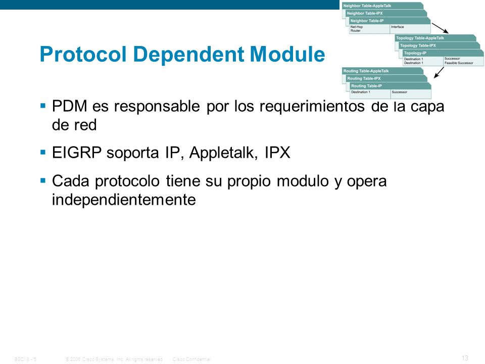 Protocol Dependent Module