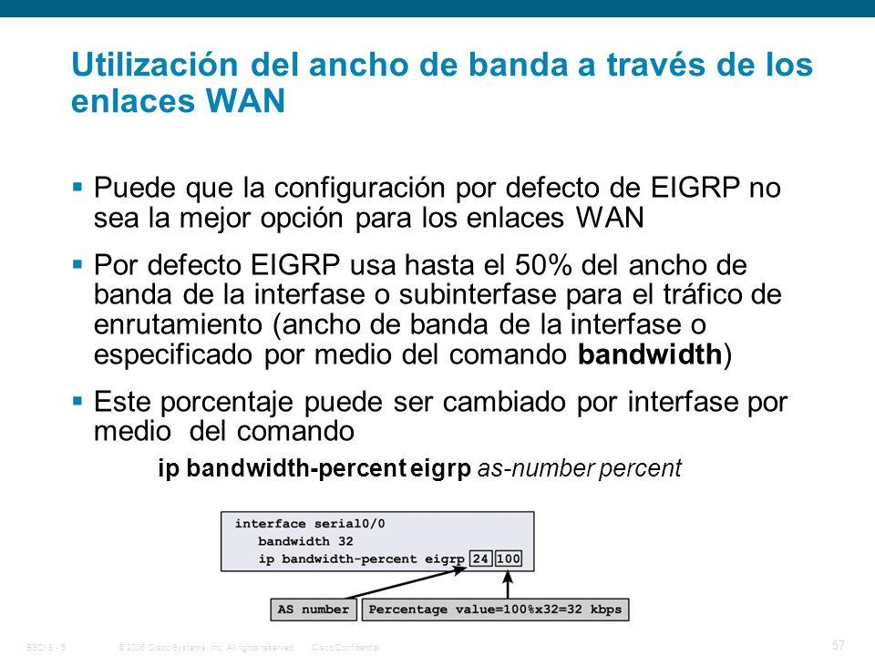 Utilización del ancho de banda a través de los enlaces WAN