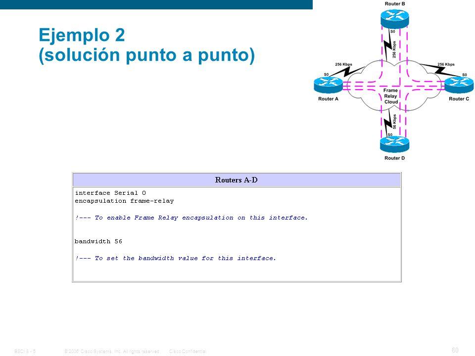Ejemplo 2 (solución punto a punto)