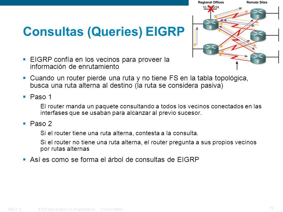 Consultas (Queries) EIGRP