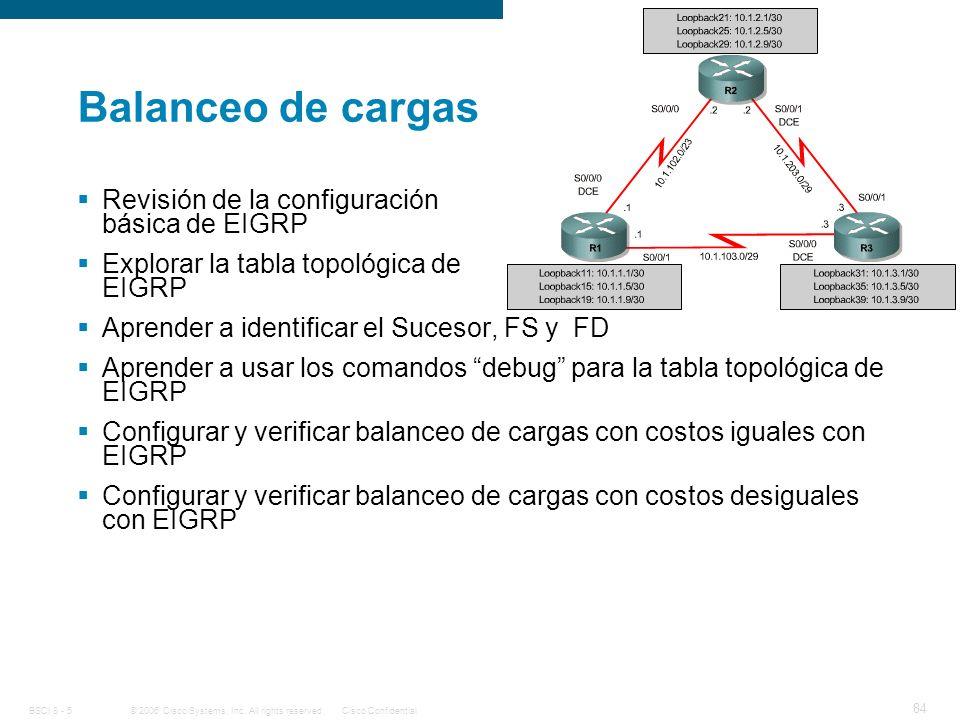 Balanceo de cargas Revisión de la configuración básica de EIGRP