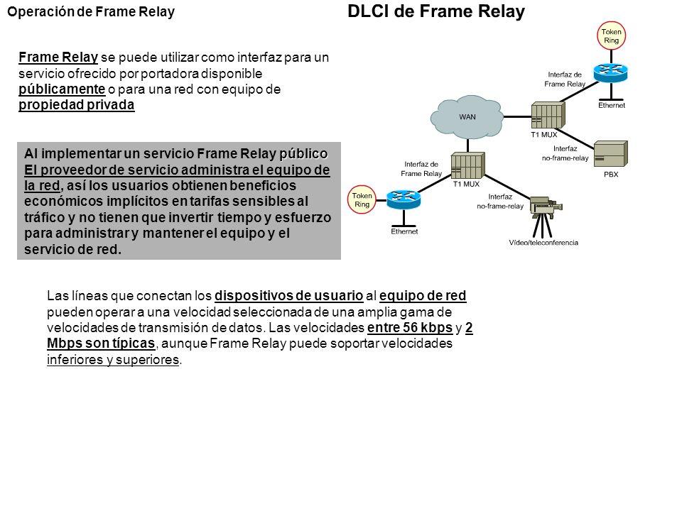 Operación de Frame Relay