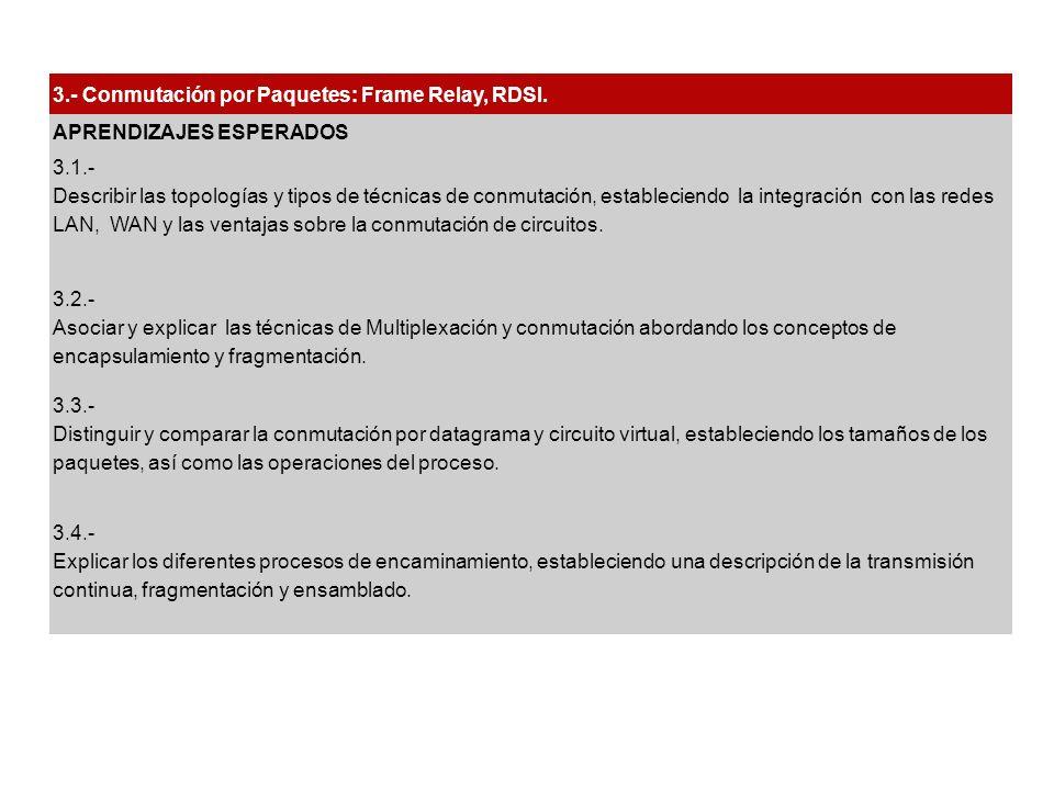 3.- Conmutación por Paquetes: Frame Relay, RDSI.