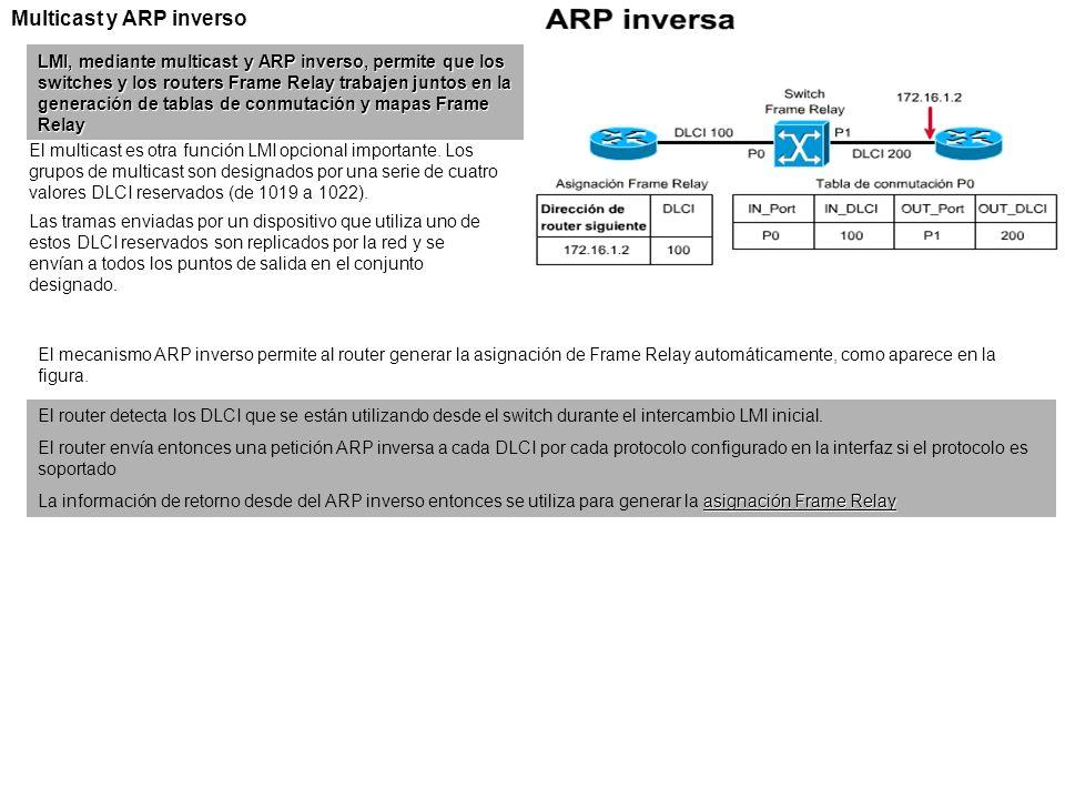 Multicast y ARP inverso