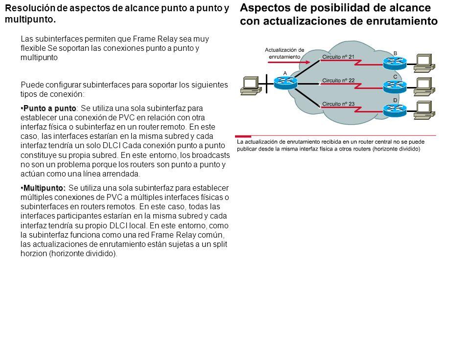 Resolución de aspectos de alcance punto a punto y multipunto.