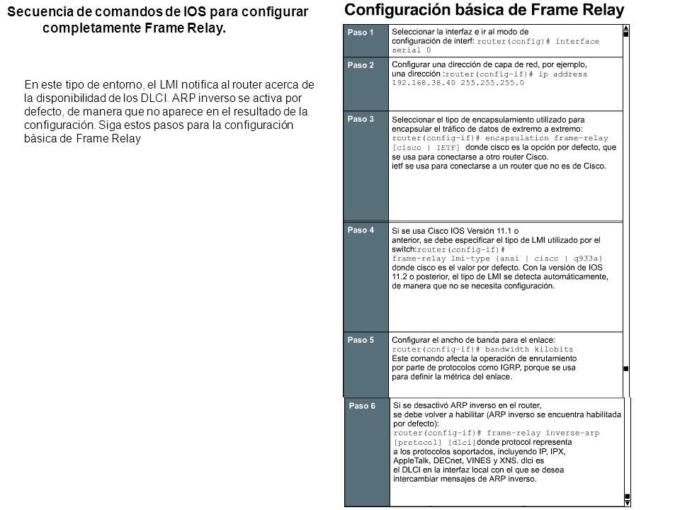 Secuencia de comandos de IOS para configurar completamente Frame Relay.
