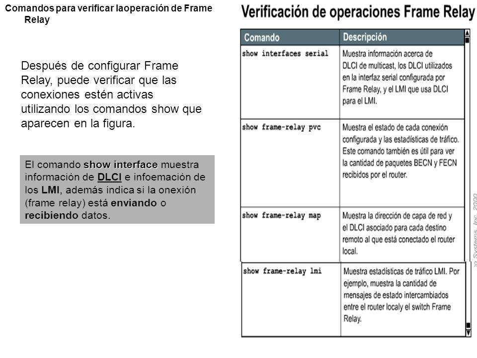 Comandos para verificar laoperación de Frame Relay