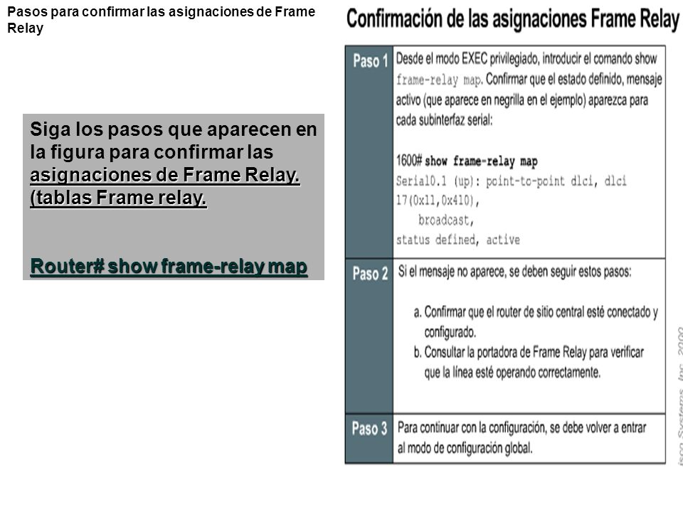 Router# show frame-relay map