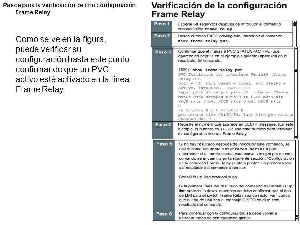 Pasos para la verificación de una configuración Frame Relay
