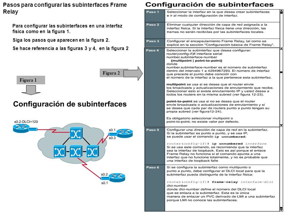 Pasos para configurar las subinterfaces Frame Relay