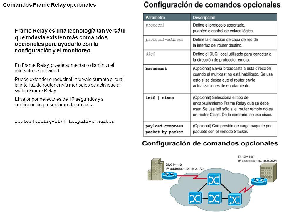 Comandos Frame Relay opcionales