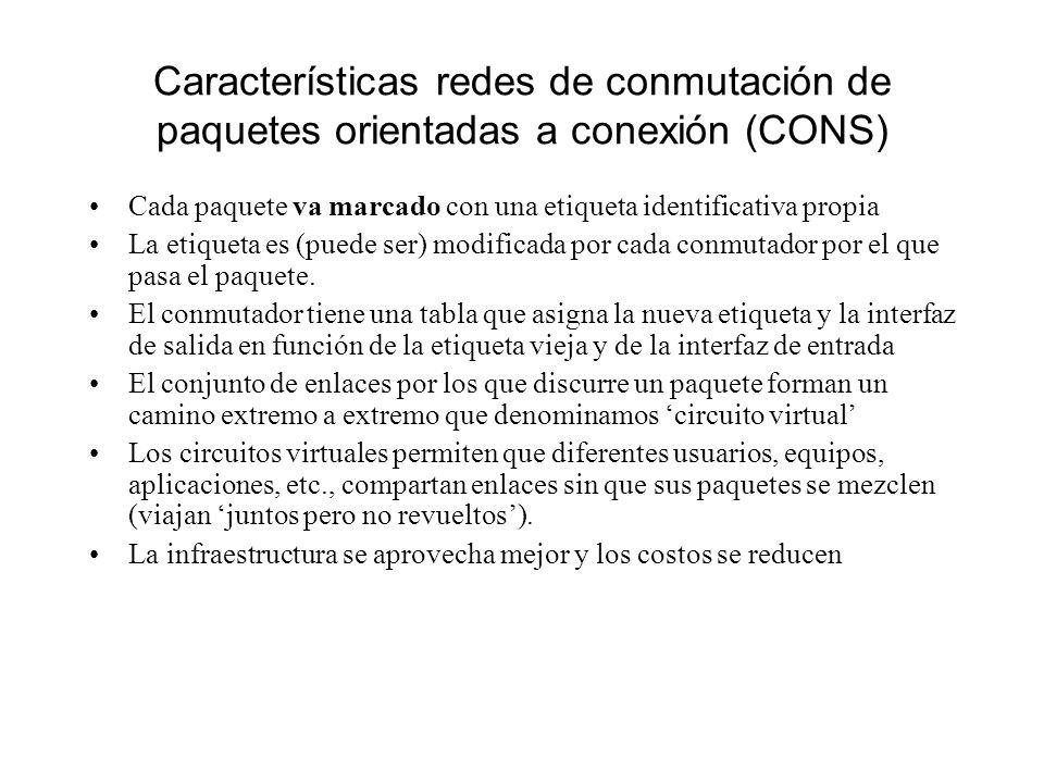 Redes Frame Relay y ATM Características redes de conmutación de paquetes orientadas a conexión (CONS)