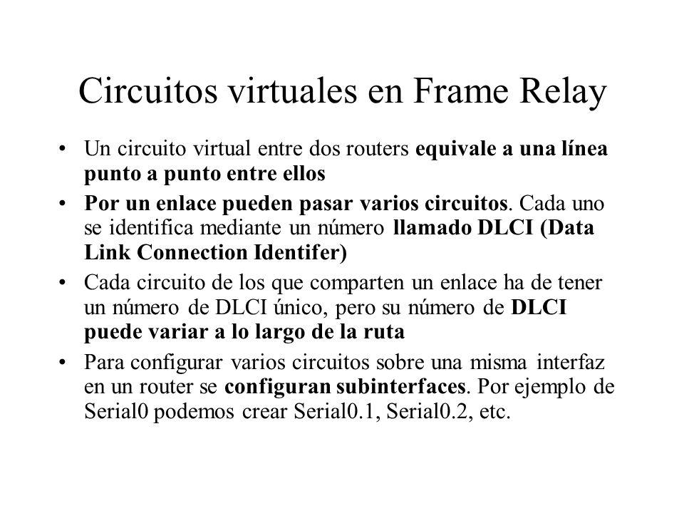 Circuitos virtuales en Frame Relay