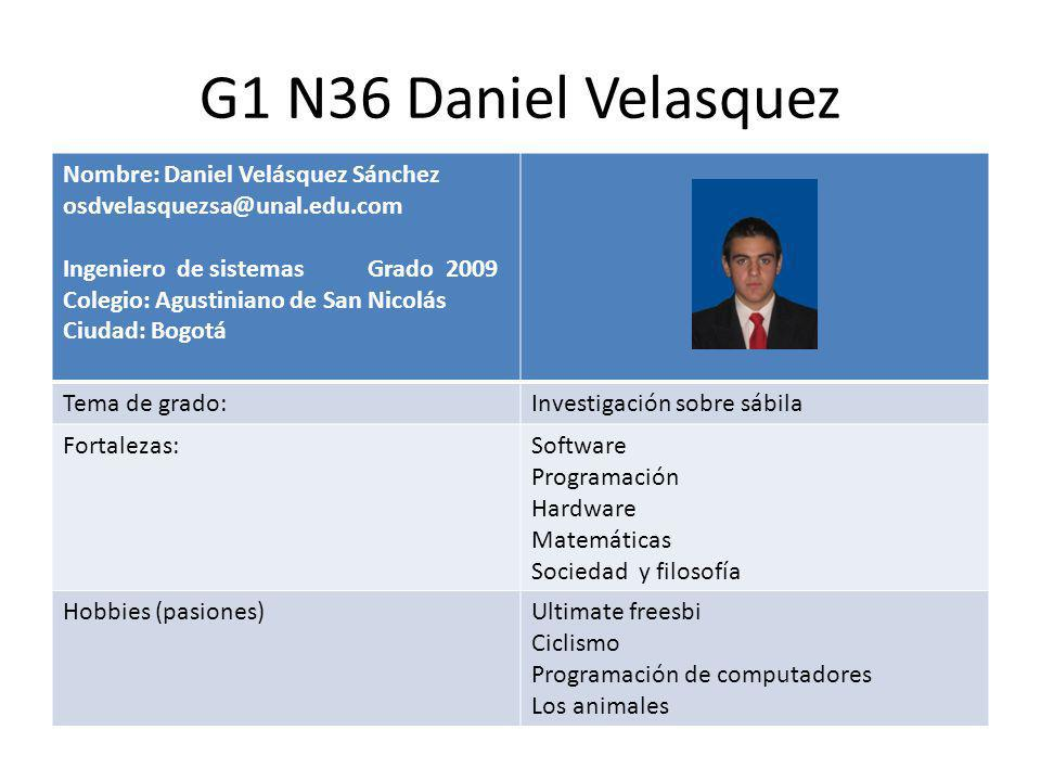 G1 N36 Daniel Velasquez Nombre: Daniel Velásquez Sánchez
