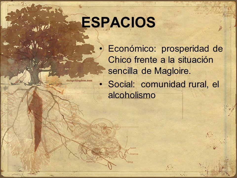 ESPACIOS Económico: prosperidad de Chico frente a la situación sencilla de Magloire. Social: comunidad rural, el alcoholismo.