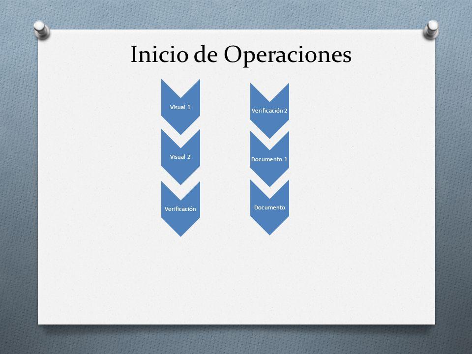 Inicio de Operaciones Visual 1 Verificación 2 Visual 2 Documento 1
