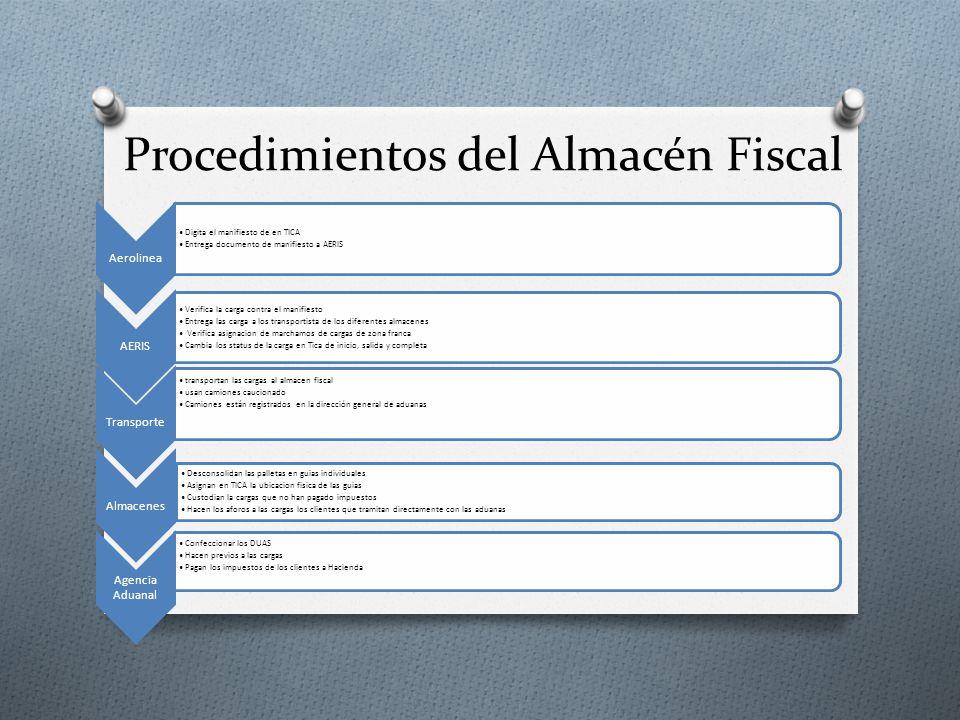 Procedimientos del Almacén Fiscal