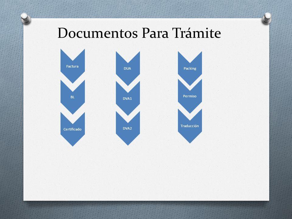 Documentos Para Trámite