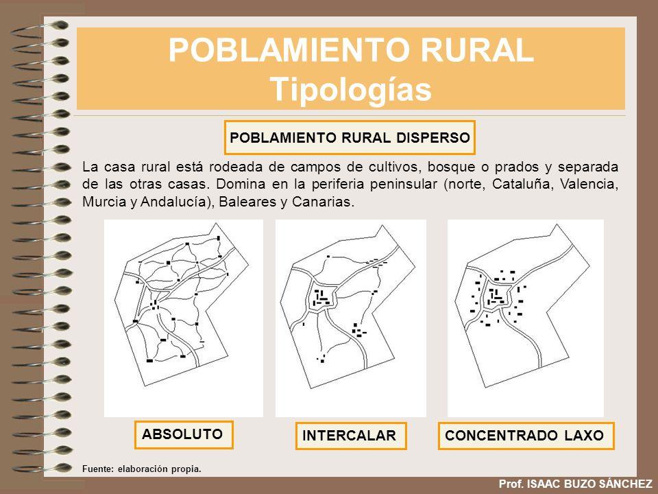 POBLAMIENTO RURAL Tipologías