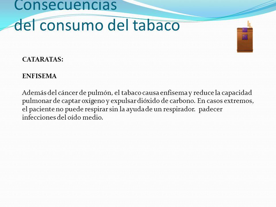 Consecuencias del consumo del tabaco