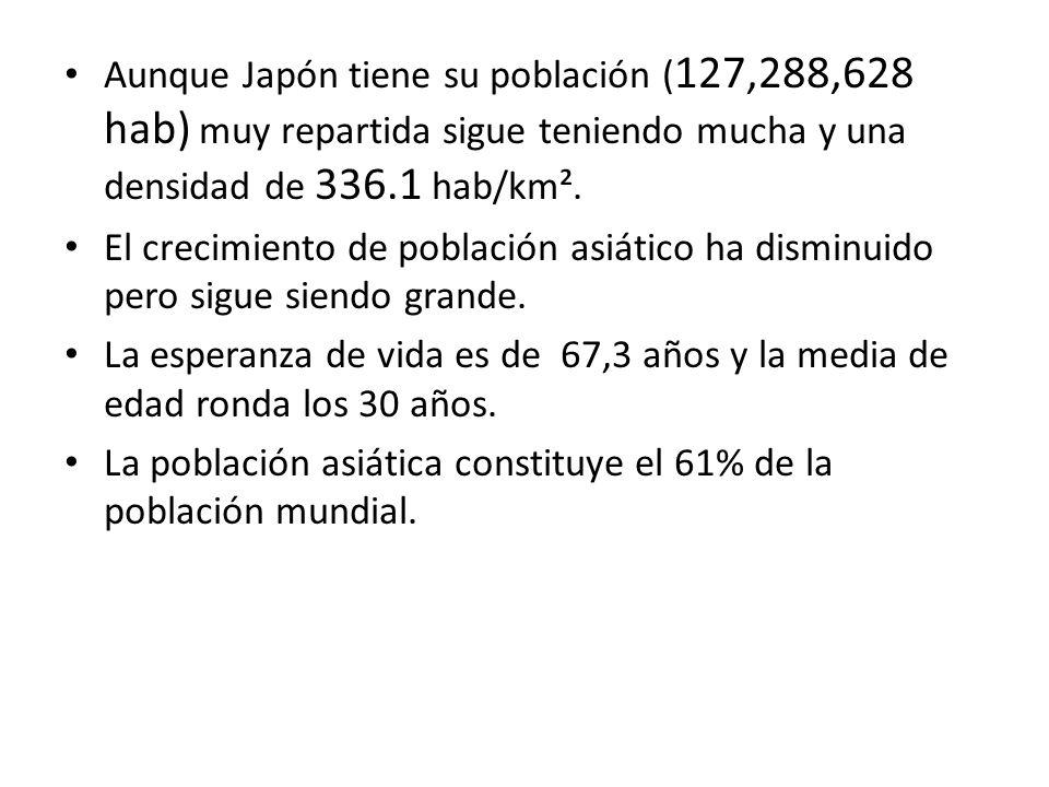 Aunque Japón tiene su población (127,288,628 hab) muy repartida sigue teniendo mucha y una densidad de 336.1 hab/km².