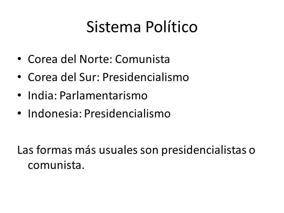 Sistema Político Corea del Norte: Comunista