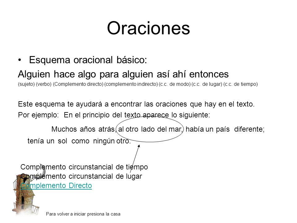 Oraciones Esquema oracional básico: