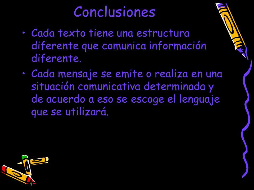 ConclusionesCada texto tiene una estructura diferente que comunica información diferente.