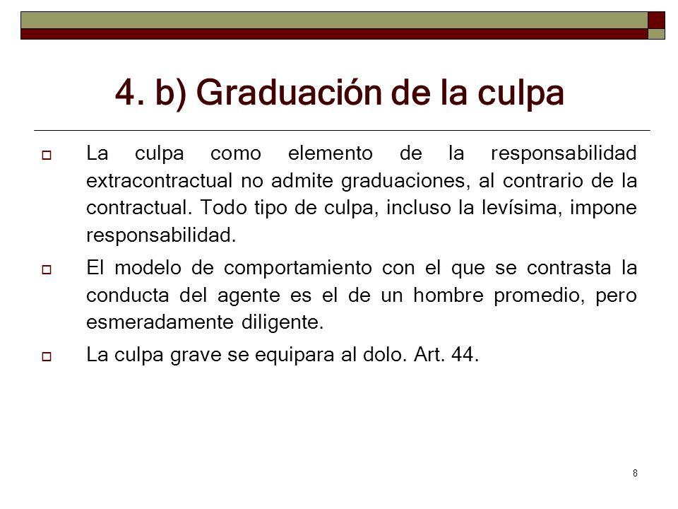 4. b) Graduación de la culpa
