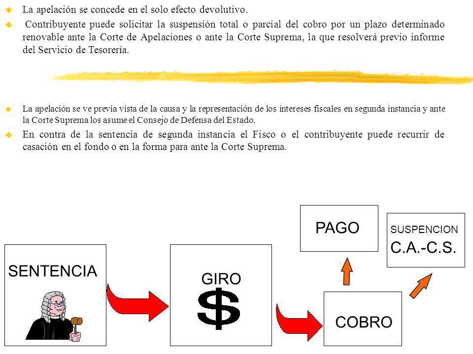 PAGO C.A.-C.S. SENTENCIA GIRO COBRO