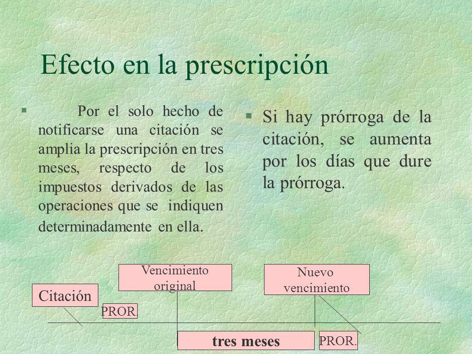 Efecto en la prescripción