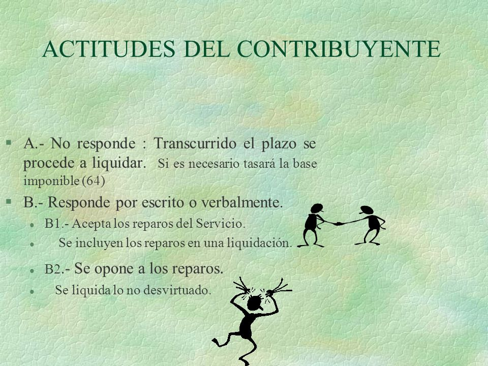ACTITUDES DEL CONTRIBUYENTE