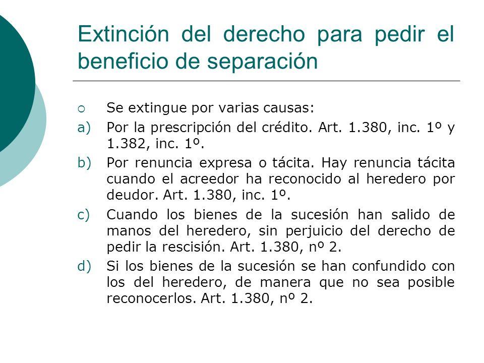 Extinción del derecho para pedir el beneficio de separación