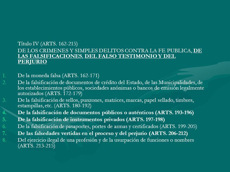 Título IV (ARTS. 162-215) DE LOS CRIMENES Y SIMPLES DELITOS CONTRA LA FE PUBLICA, DE LAS FALSIFICACIONES, DEL FALSO TESTIMONIO Y DEL PERJURIO.