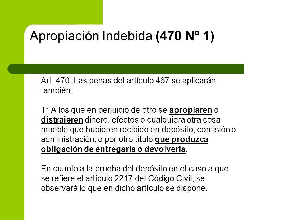 Apropiación Indebida (470 Nº 1)