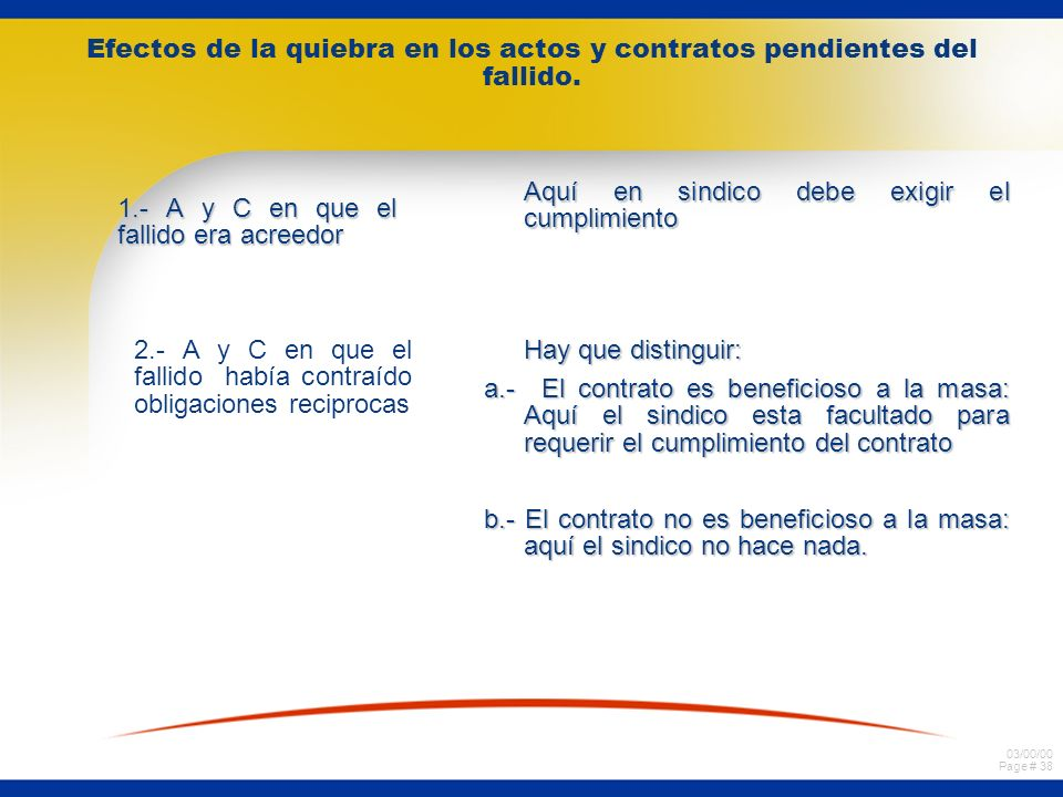 Efectos de la quiebra en los actos y contratos pendientes del fallido.