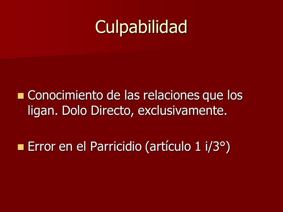 Culpabilidad Conocimiento de las relaciones que los ligan.