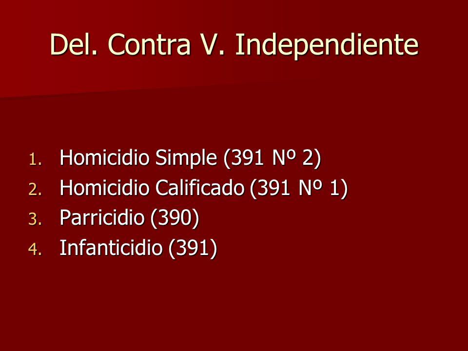 Del. Contra V. Independiente