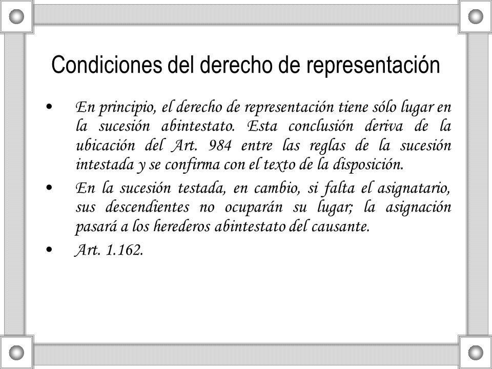 Condiciones del derecho de representación