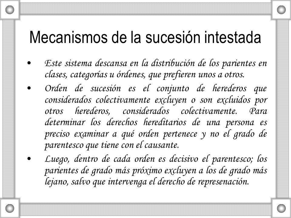 Mecanismos de la sucesión intestada